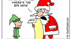 Santa Claus must have an analytics team!